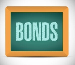 immigration bond